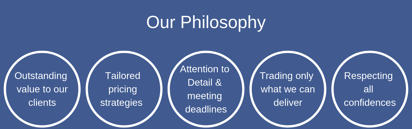 Our Philosophy-8